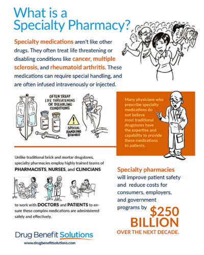 SpecialtyPharmacy Preview1